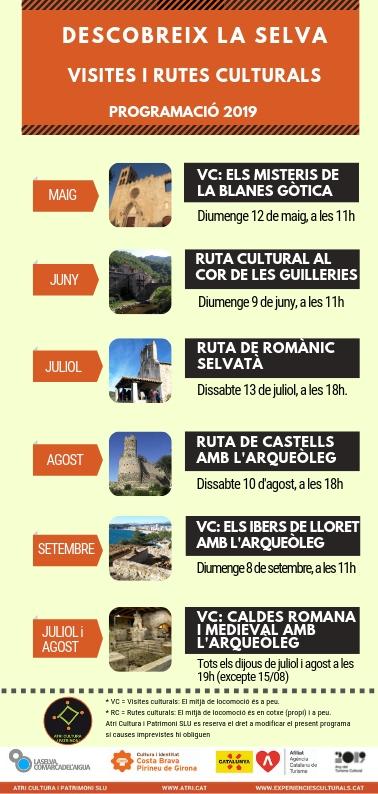 Visites rutes Selva Girona Costa Brava